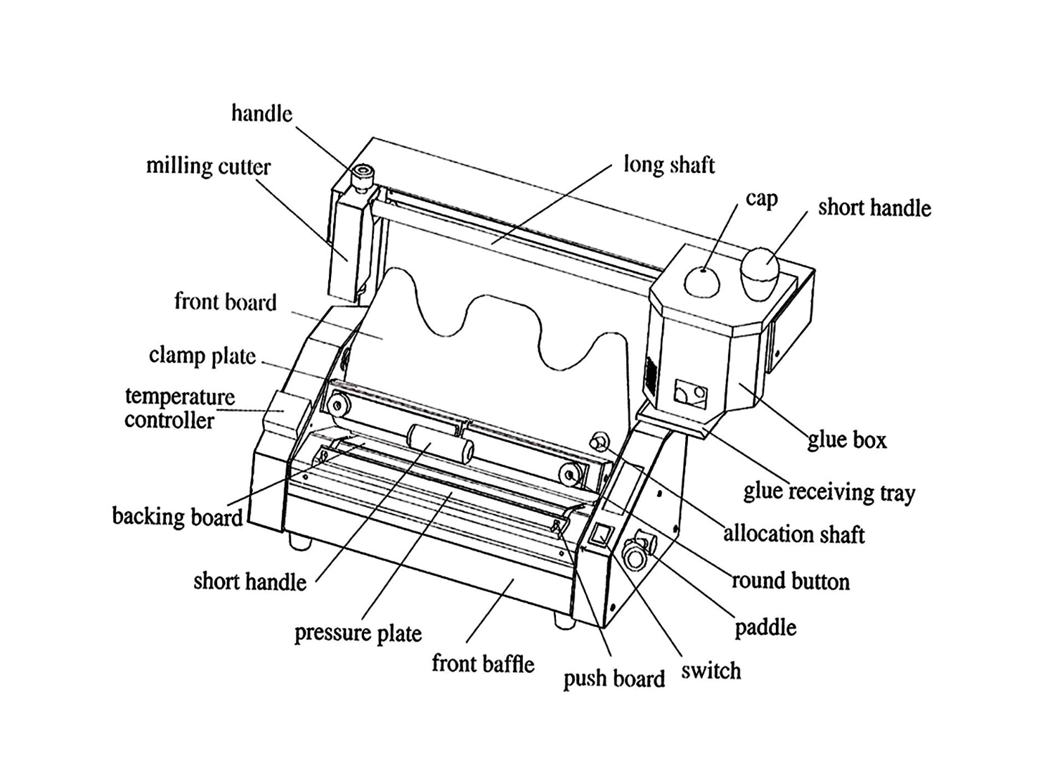 book binding machine details